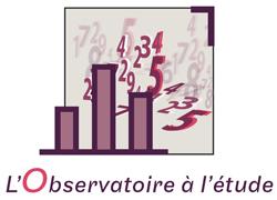 [legende-image]Voir les synthèses de résultats d'études de l'Observatoire[/legende-image]
